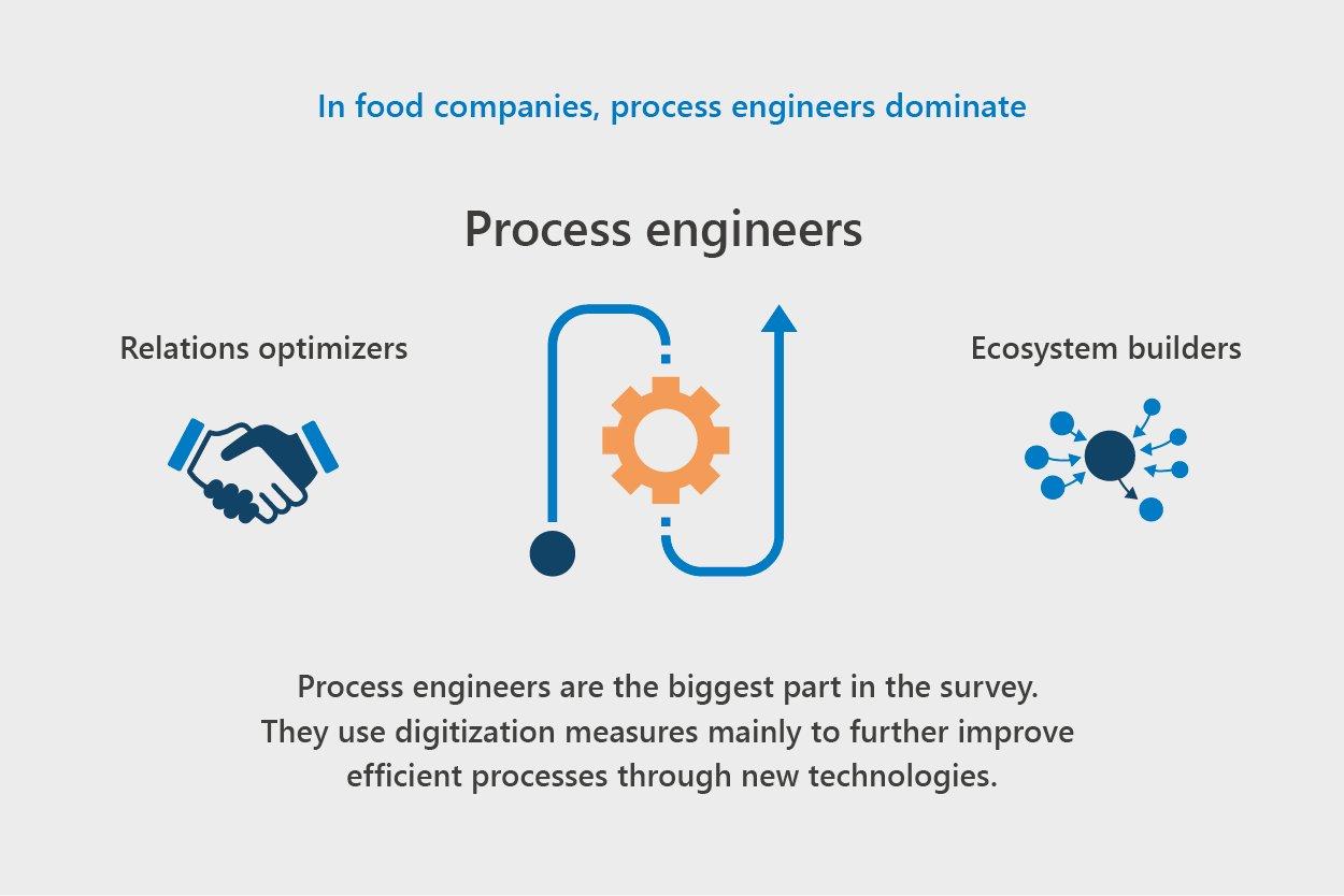 Infografiken CSB Study 2020 - EN_03